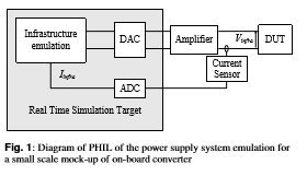 Schema_PHIL_SUPERGRID_INSTITUTE