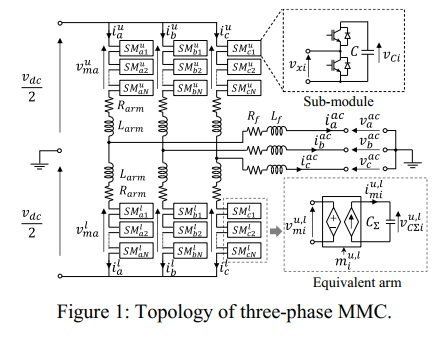 Figure_1_Topology_of_three_phase_MMC_SuperGrid_Institute