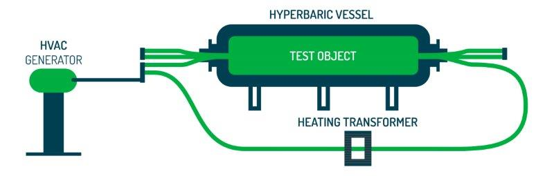Hyperbaric_HVAC_Schema_SuperGrid_Institute
